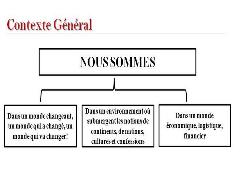 Contexte-General