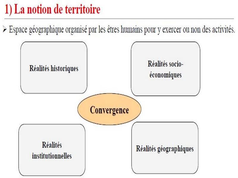 Convergence10