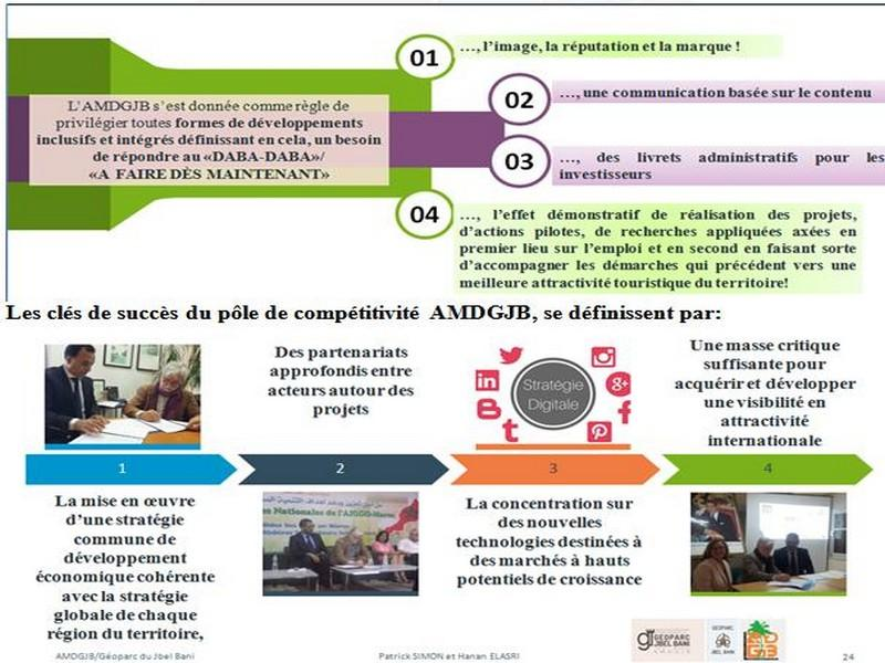 amdgjb15
