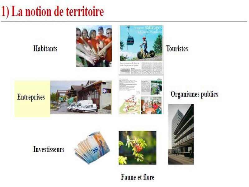 notion-territoire
